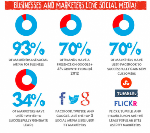 Growth-of-Social-Media-Infographic