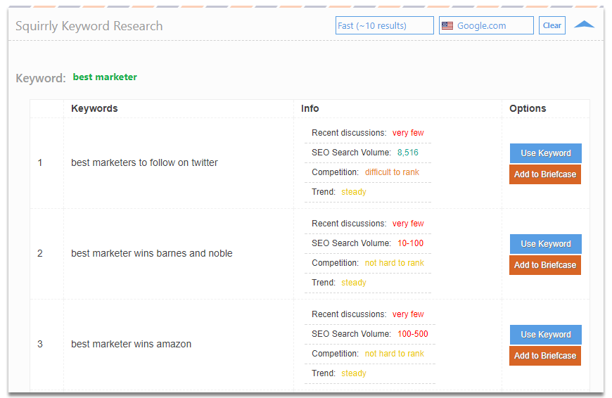 A Powerful SEO Framework Alternative You Need to Know About