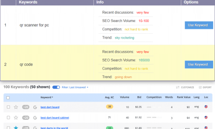 Long Tail Pro Alternative – Do Your Keyword Research with Squirrly SEO