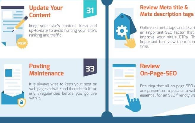 WordPress Website Maintenance Checklist for Beginners – 50+ Essential Tasks [Infographic]